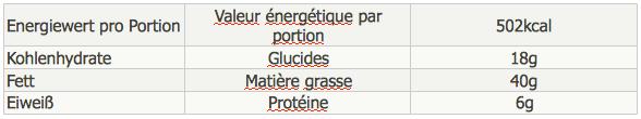 Rezept des Monats 06 2014 Guacamole