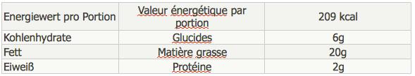 Rezept des Monats 06 2014 Mousse