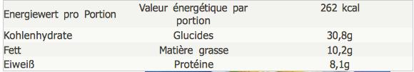 Gazpacho Rezept des Monats 08 2015 Naehrwerte
