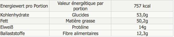 Naehrwerte Spinat Rezept des Monats 09 2015