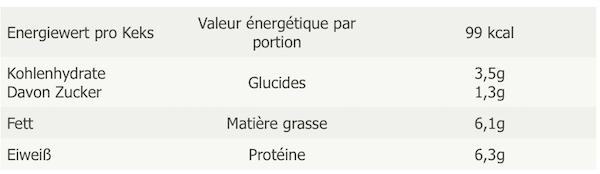 Rezept des Monats 12 2015 Hanfplaetzchen
