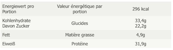 Rezept des Monats 12 2015 Punsch