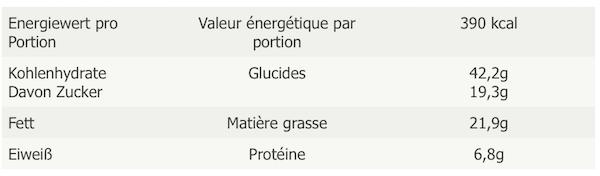 Rezept des Monats 12 2015 Suppe