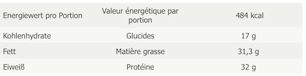 Rezept des Monats 02 2016 Analyse Brot