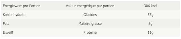 Rezept des Monats 02 2016 Analyse Suppe